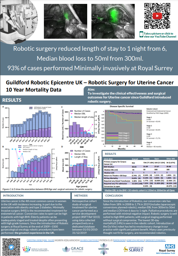 Robotic Surgery for Uterine Cancer, Christina Uwins Thumbnail