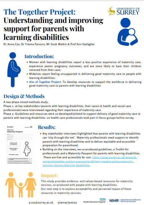 The Together Project: Understanding and improving support for parent with learning disabilities, Dr Anna Cox Thumbnail