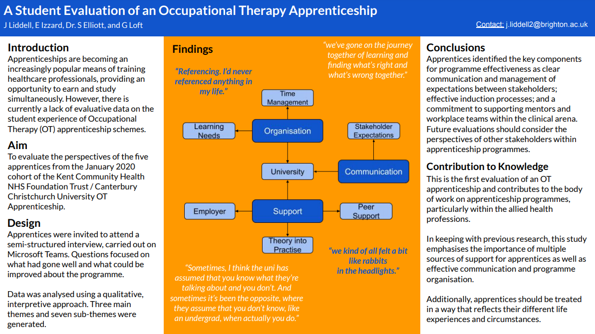 A Student Evaluation of an Occupational Therapy Apprenticeship, Jamie Liddell Thumbnail